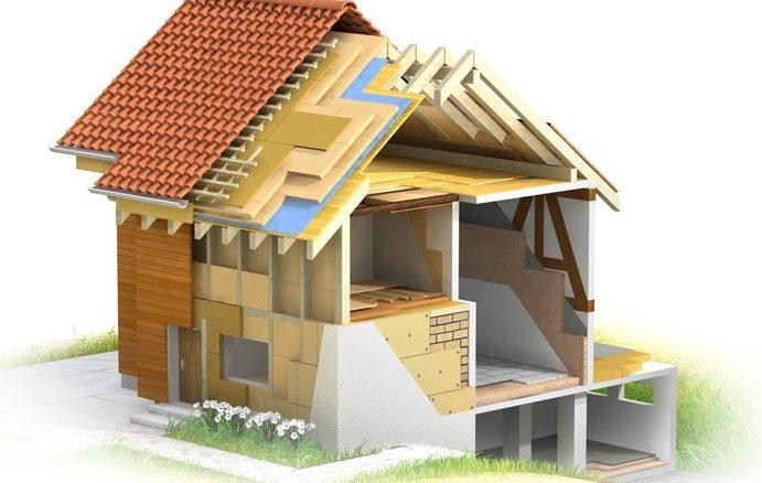 Comment Bien Isoler Sa Maison Pour Viter La D Perdition